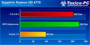 Sapphire Radeon HD 4770 / 1024x768 / Low Details