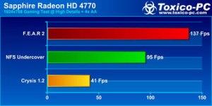Sapphire Radeon HD 4770 / 1024x768 / High Details + 4x AA