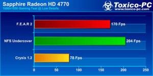 Sapphire Radeon HD 4770 / 1680x1050 / Low Details