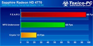 Sapphire Radeon HD 4770 / 1680x1050 / High Details + 4x AA