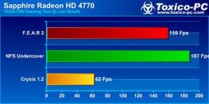 Sapphire Radeon HD 4770 / 1920x1200 / Low Details
