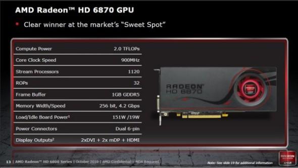 ATI Radeon HD 6870